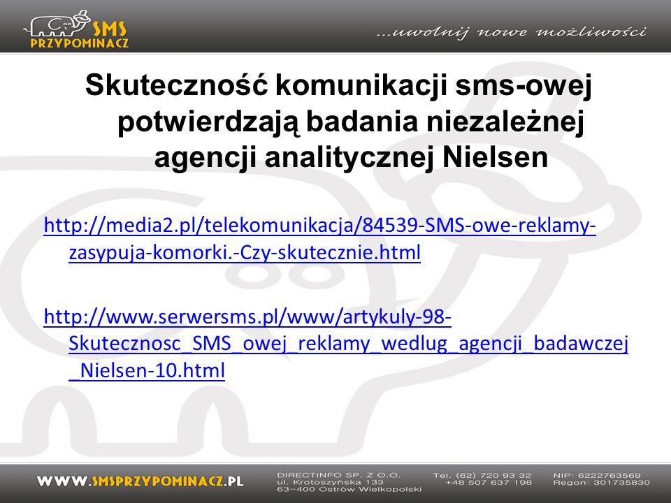 Skuteczność komunikacji sms-owej potwierdzają badania niezależnej agencji analitycznej Nielsen http://media2.pl/telekomunikacja/84539-SMS-owe-reklamy- zasypuja-komorki.-Czy-skutecznie.html http://www.serwersms.pl/www/artykuly-98- Skutecznosc_SMS_owej_reklamy_wedlug_agencji_badawczej _Nielsen-10.html