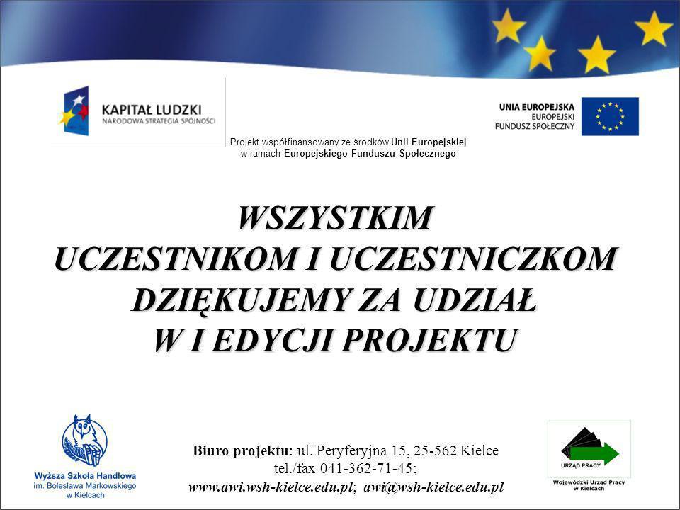Biuro projektu: ul.