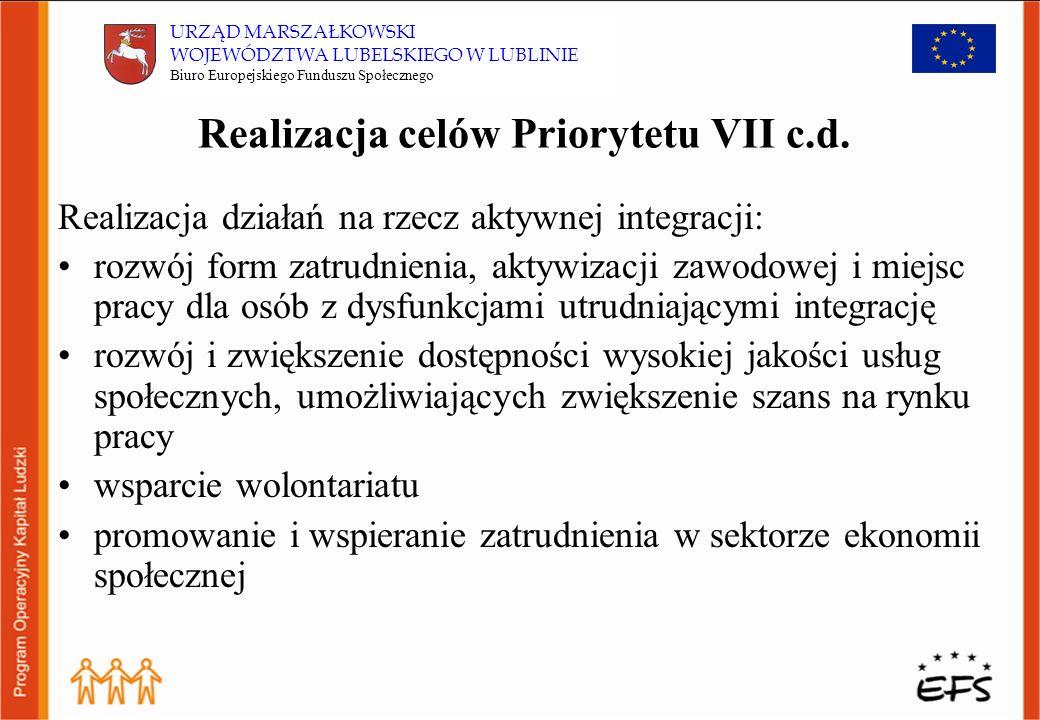 Realizacja celów Priorytetu VII c.d.