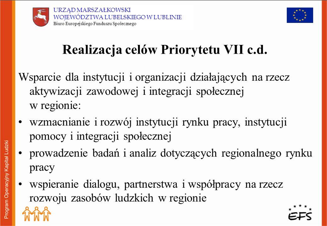 Realizacja celów Priorytetu VII c.d. Realizacja działań na rzecz aktywnej integracji c.d.