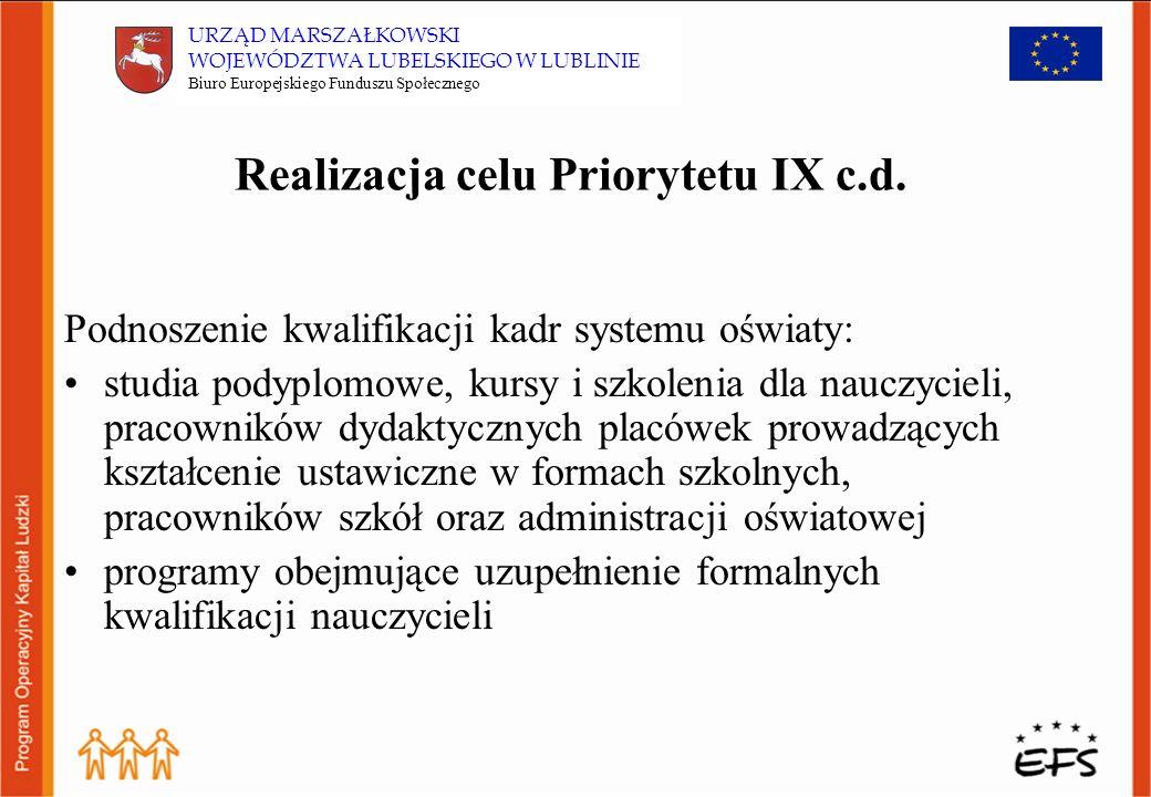 Realizacja celu Priorytetu IX c.d.