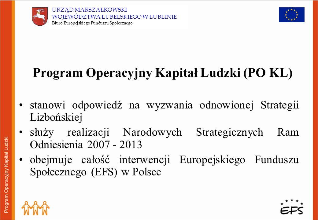 Program Operacyjny Kapitał Ludzki (PO KL) stanowi odpowiedź na wyzwania odnowionej Strategii Lizbońskiej służy realizacji Narodowych Strategicznych Ram Odniesienia 2007 - 2013 obejmuje całość interwencji Europejskiego Funduszu Społecznego (EFS) w Polsce