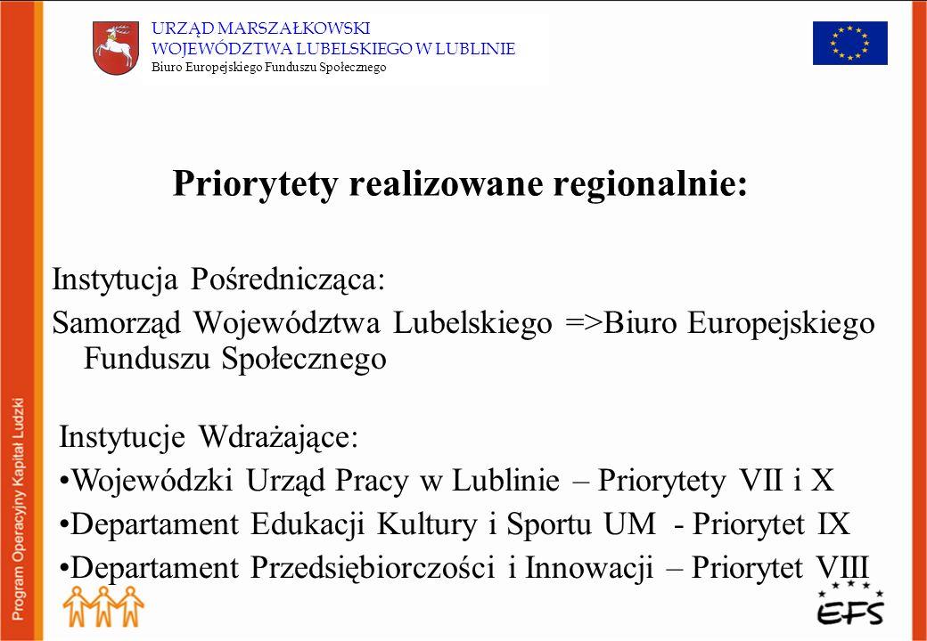 Priorytety realizowane regionalnie: VII Rynek pracy otwarty dla wszystkich oraz promocja integracji społecznej VIII Regionalne kadry gospodarki IX Rozwój wykształcenia i kompetencji w regionach X Partnerstwo na rzecz rozwoju obszarów wiejskich