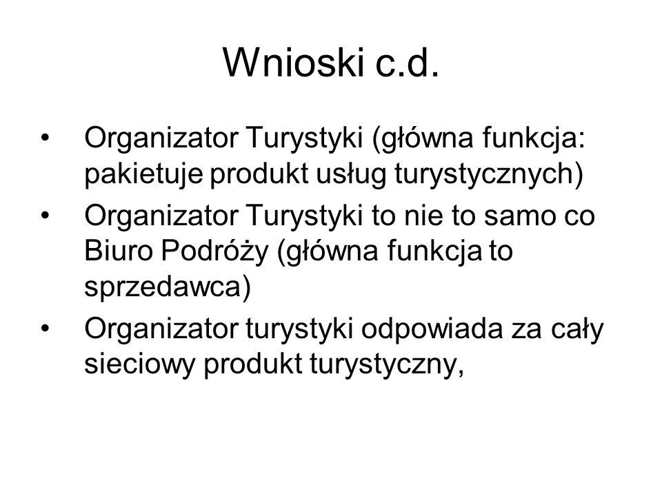 Wnioski c.d. Organizator Turystyki (główna funkcja: pakietuje produkt usług turystycznych) Organizator Turystyki to nie to samo co Biuro Podróży (głów