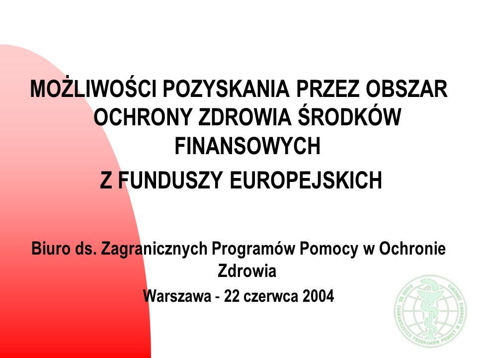 MOŻLIWOŚCI POZYSKANIA PRZEZ OBSZAR OCHRONY ZDROWIA ŚRODKÓW FINANSOWYCH Z FUNDUSZY EUROPEJSKICH Biuro ds. Zagranicznych Programów Pomocy w Ochronie Zdr