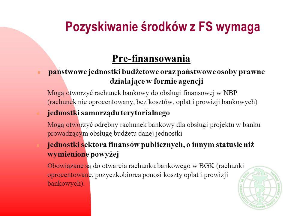 Pozyskiwanie środków z FS wymaga Pre-finansowania n państwowe jednostki budżetowe oraz państwowe osoby prawne działające w formie agencji Mogą otworzy