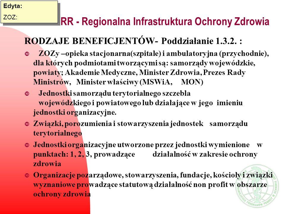 ZPORR - Regionalna Infrastruktura Ochrony Zdrowia Edyta: ZOZ: Edyta: ZOZ: RODZAJE BENEFICJENTÓW- Poddziałanie 1.3.2. : ZOZy –opieka stacjonarna(szpita