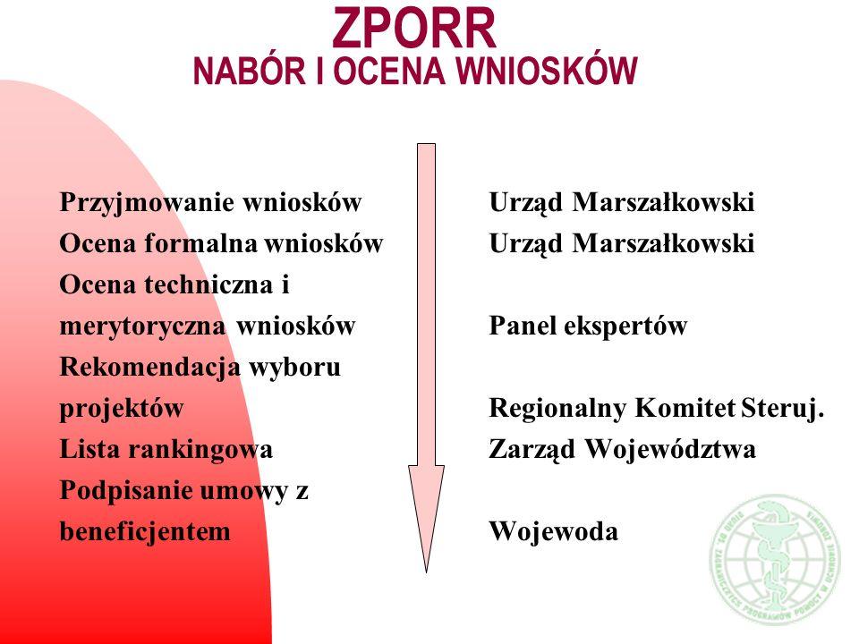 Przyjmowanie wnioskówUrząd Marszałkowski Ocena formalna wnioskówUrząd Marszałkowski Ocena techniczna i merytoryczna wnioskówPanel ekspertów Rekomendac