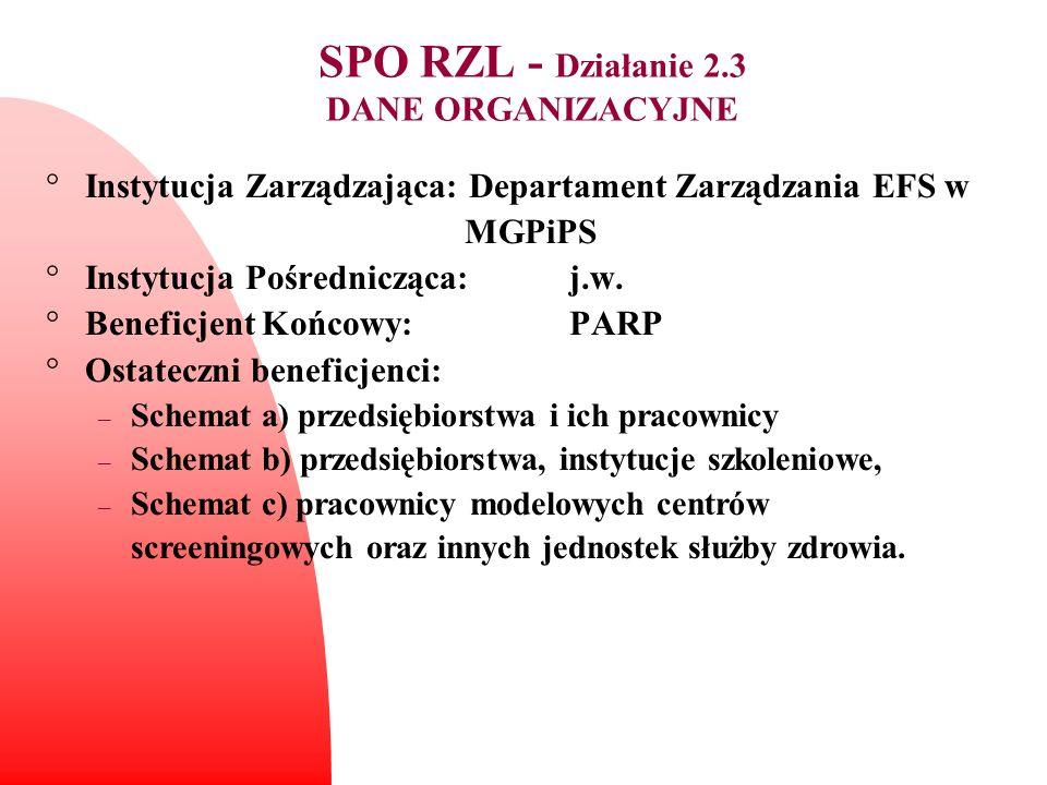 SPO RZL - Działanie 2.3 DANE ORGANIZACYJNE °Instytucja Zarządzająca: Departament Zarządzania EFS w MGPiPS °Instytucja Pośrednicząca: j.w. °Beneficjent
