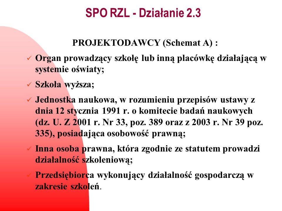 PROJEKTODAWCY (Schemat A) : Organ prowadzący szkołę lub inną placówkę działającą w systemie oświaty; Szkoła wyższa; Jednostka naukowa, w rozumieniu pr