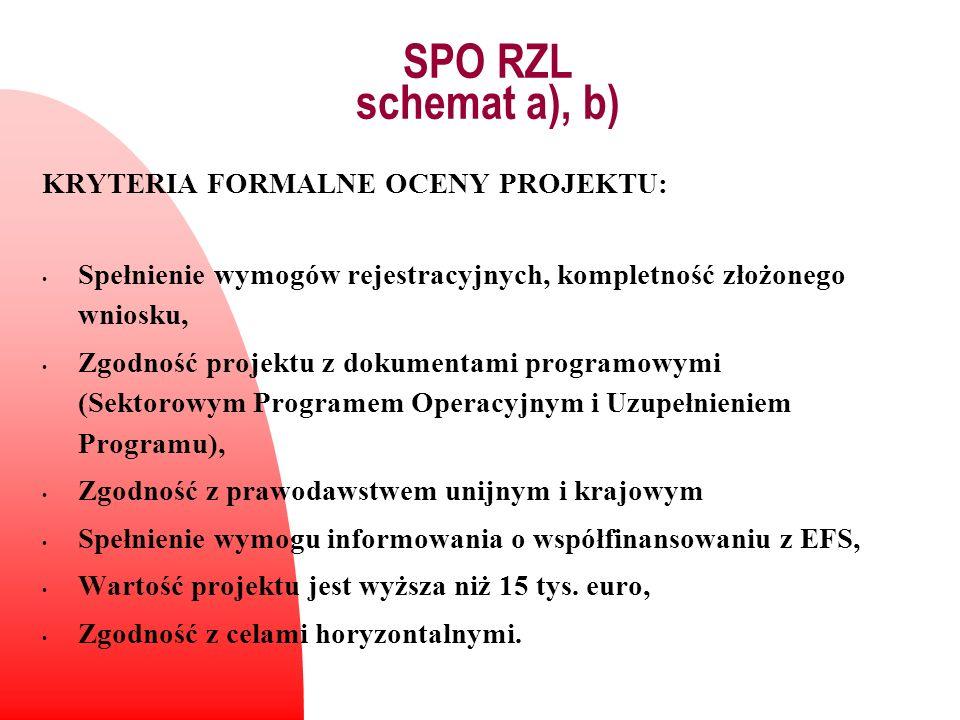 KRYTERIA FORMALNE OCENY PROJEKTU: Spełnienie wymogów rejestracyjnych, kompletność złożonego wniosku, Zgodność projektu z dokumentami programowymi (Sek
