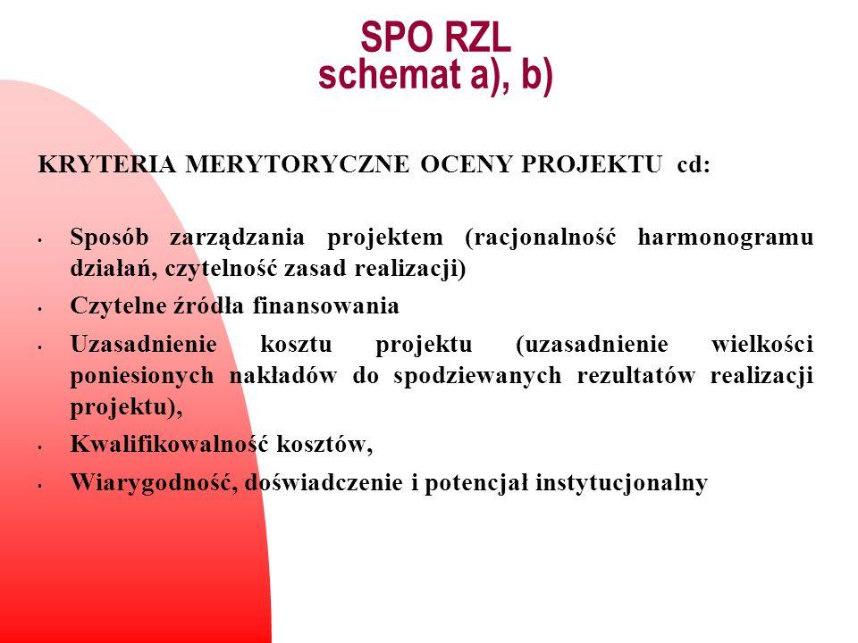 KRYTERIA MERYTORYCZNE OCENY PROJEKTU cd: Sposób zarządzania projektem (racjonalność harmonogramu działań, czytelność zasad realizacji) Czytelne źródła