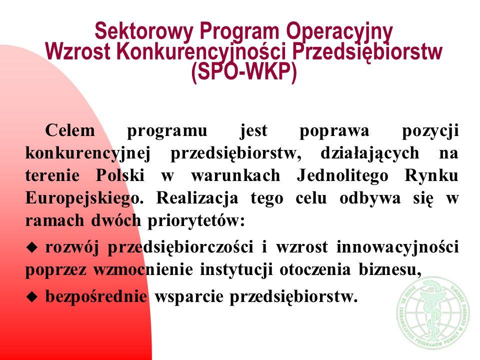 Sektorowy Program Operacyjny Wzrost Konkurencyjności Przedsiębiorstw (SPO-WKP) Celem programu jest poprawa pozycji konkurencyjnej przedsiębiorstw, dzi