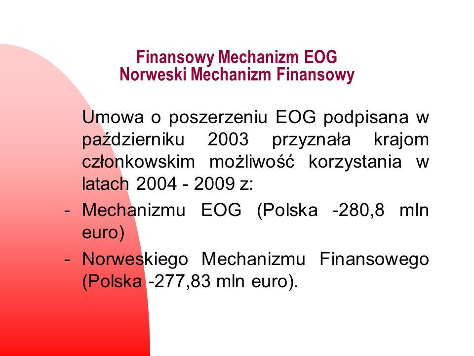Finansowy Mechanizm EOG Norweski Mechanizm Finansowy Umowa o poszerzeniu EOG podpisana w październiku 2003 przyznała krajom członkowskim możliwość kor