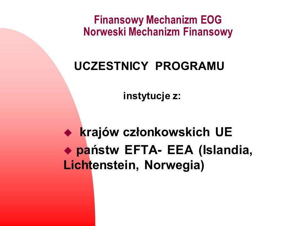 Finansowy Mechanizm EOG Norweski Mechanizm Finansowy UCZESTNICY PROGRAMU instytucje z: u krajów członkowskich UE u państw EFTA- EEA (Islandia, Lichten