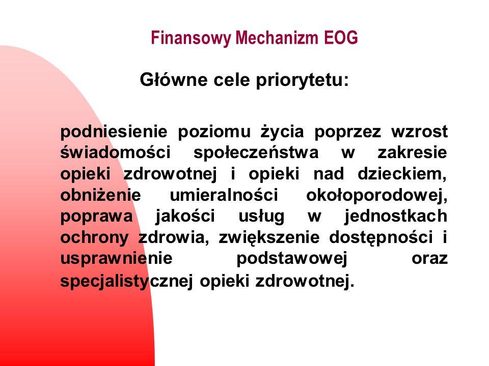 Finansowy Mechanizm EOG Główne cele priorytetu: podniesienie poziomu życia poprzez wzrost świadomości społeczeństwa w zakresie opieki zdrowotnej i opi