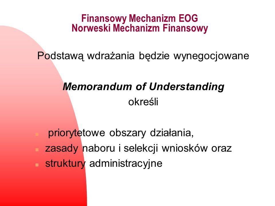 Finansowy Mechanizm EOG Norweski Mechanizm Finansowy Podstawą wdrażania będzie wynegocjowane Memorandum of Understanding określi n priorytetowe obszar