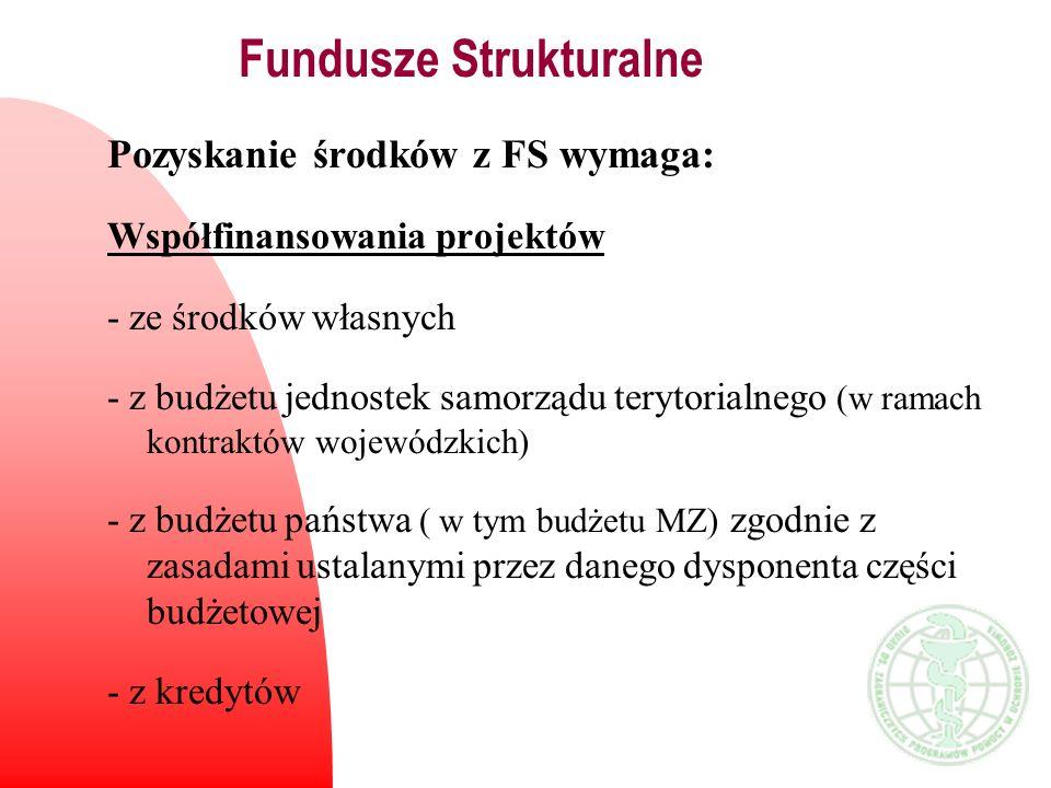 Fundusze Strukturalne Pozyskanie środków z FS wymaga: Współfinansowania projektów - ze środków własnych - z budżetu jednostek samorządu terytorialnego