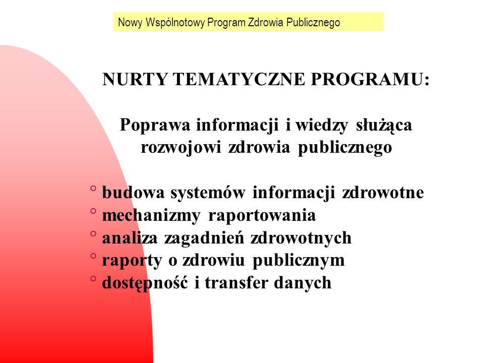 Nowy Wspólnotowy Program Zdrowia Publicznego NURTY TEMATYCZNE PROGRAMU: Poprawa informacji i wiedzy służąca rozwojowi zdrowia publicznego ° budowa sys