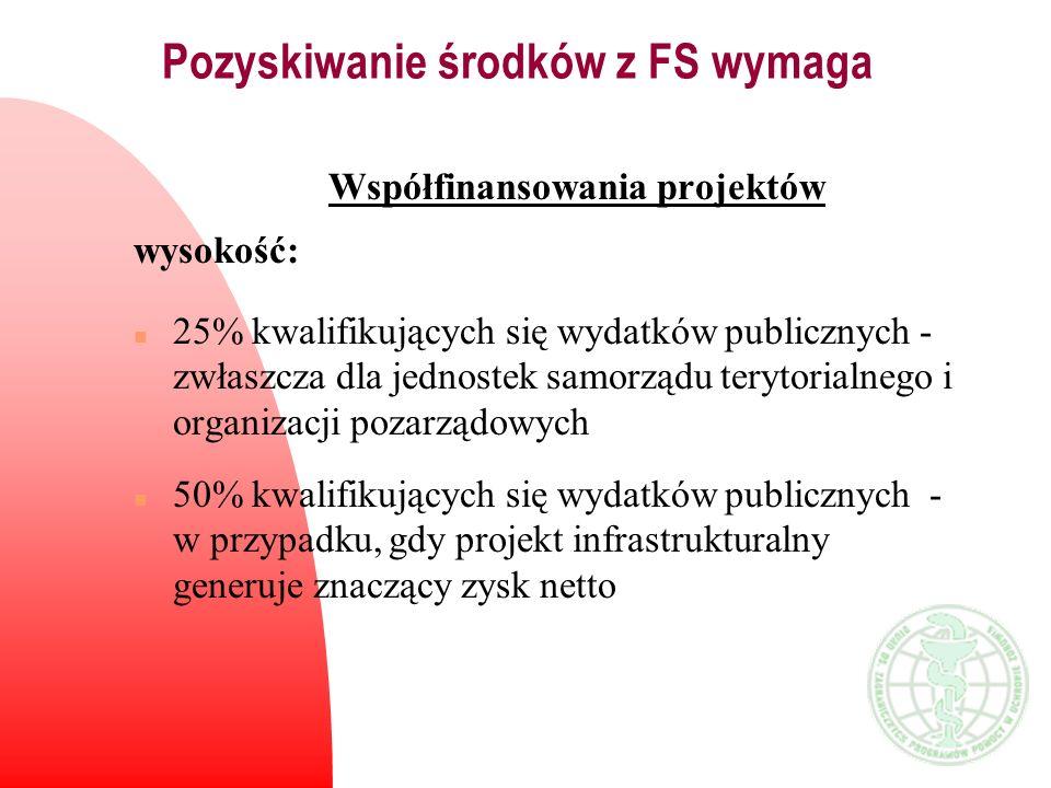 Pozyskiwanie środków z FS wymaga Współfinansowania projektów wysokość: n 25% kwalifikujących się wydatków publicznych - zwłaszcza dla jednostek samorz