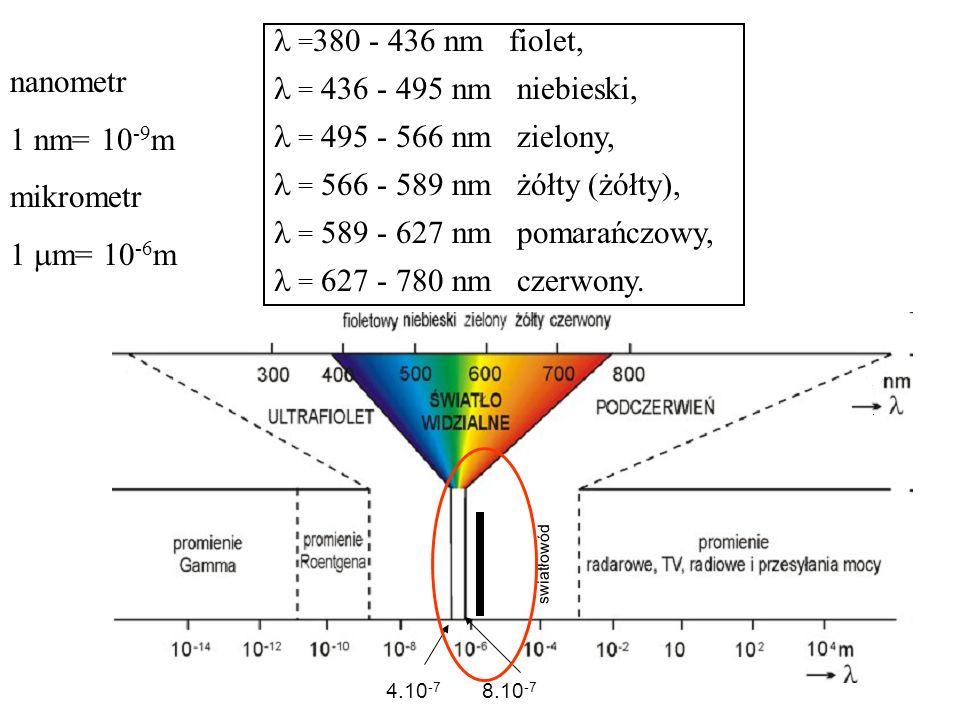 = 380 - 436 nm fiolet, = 436 - 495 nm niebieski, = 495 - 566 nm zielony, = 566 - 589 nm żółty (żółty), = 589 - 627 nm pomarańczowy, = 627 - 780 nm czerwony.