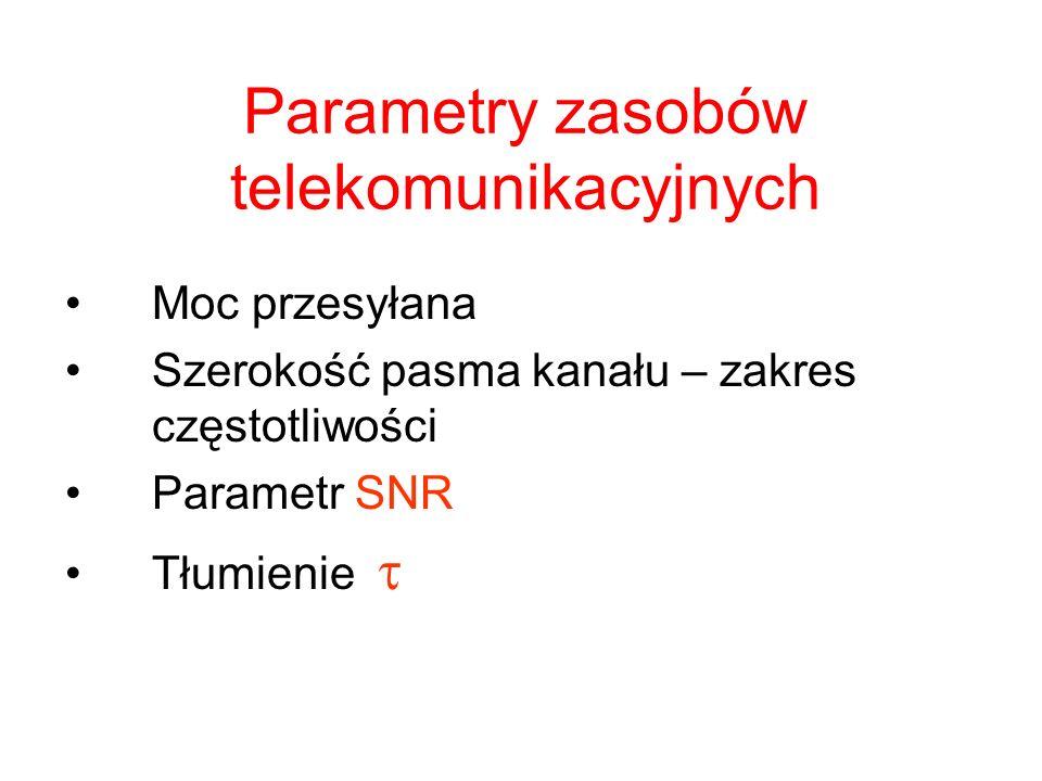 Parametry zasobów telekomunikacyjnych Moc przesyłana Szerokość pasma kanału – zakres częstotliwości Parametr SNR Tłumienie