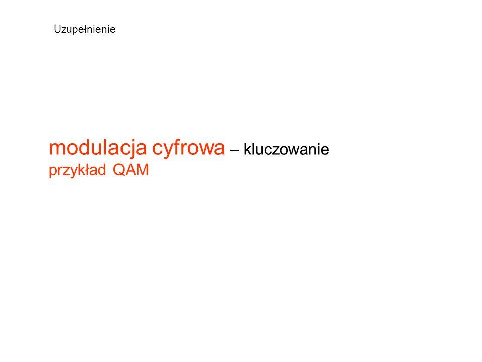 modulacja cyfrowa – kluczowanie przykład QAM Uzupełnienie