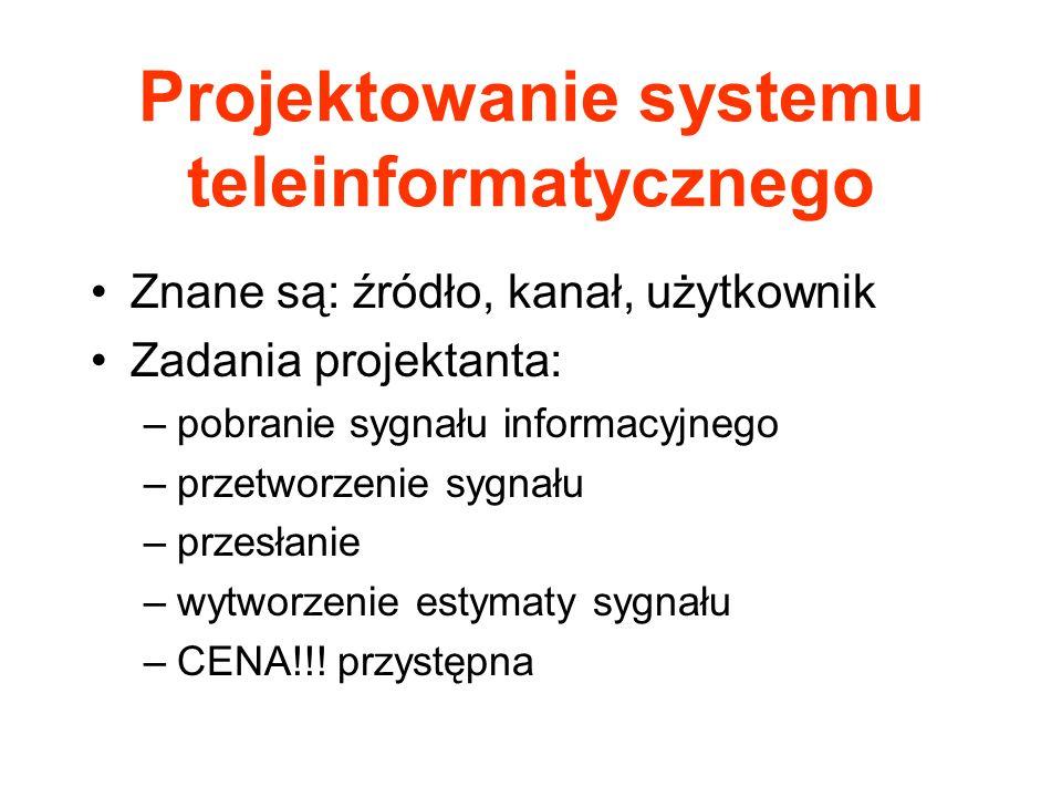 Projektowanie systemu teleinformatycznego Znane są: źródło, kanał, użytkownik Zadania projektanta: –pobranie sygnału informacyjnego –przetworzenie sygnału –przesłanie –wytworzenie estymaty sygnału –CENA!!.