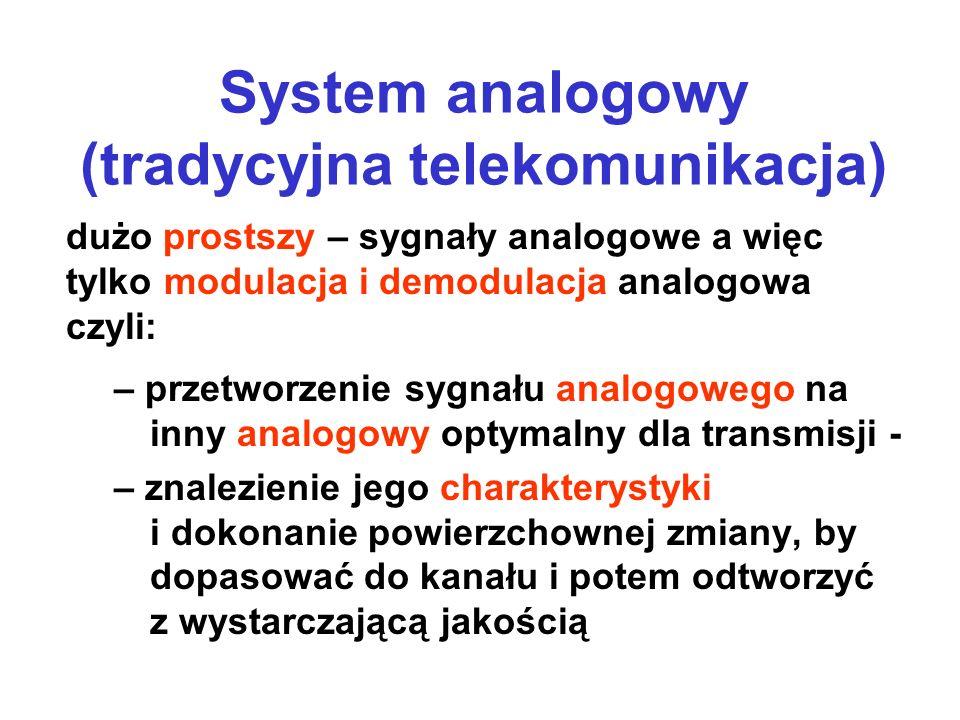 System analogowy (tradycyjna telekomunikacja) – przetworzenie sygnału analogowego na inny analogowy optymalny dla transmisji - – znalezienie jego charakterystyki i dokonanie powierzchownej zmiany, by dopasować do kanału i potem odtworzyć z wystarczającą jakością dużo prostszy – sygnały analogowe a więc tylko modulacja i demodulacja analogowa czyli: