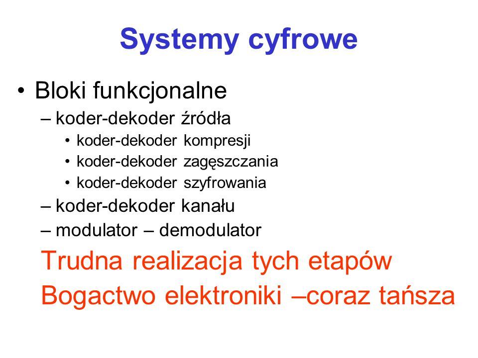 Systemy cyfrowe Bloki funkcjonalne –koder-dekoder źródła koder-dekoder kompresji koder-dekoder zagęszczania koder-dekoder szyfrowania –koder-dekoder kanału –modulator – demodulator Trudna realizacja tych etapów Bogactwo elektroniki –coraz tańsza