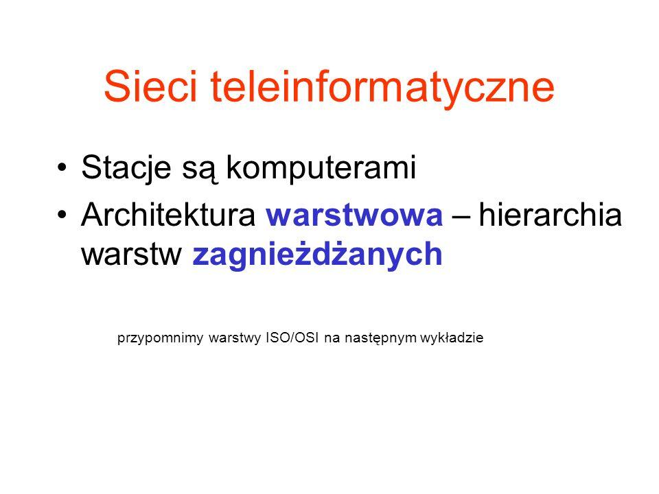 Sieci teleinformatyczne Stacje są komputerami Architektura warstwowa – hierarchia warstw zagnieżdżanych przypomnimy warstwy ISO/OSI na następnym wykładzie