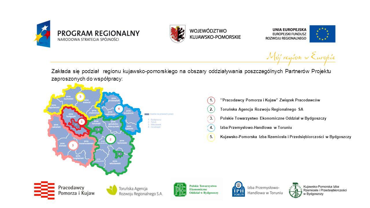 Zakłada się podział regionu kujawsko-pomorskiego na obszary oddziaływania poszczególnych Partnerów Projektu zaproszonych do współpracy: 1.Pracodawcy P