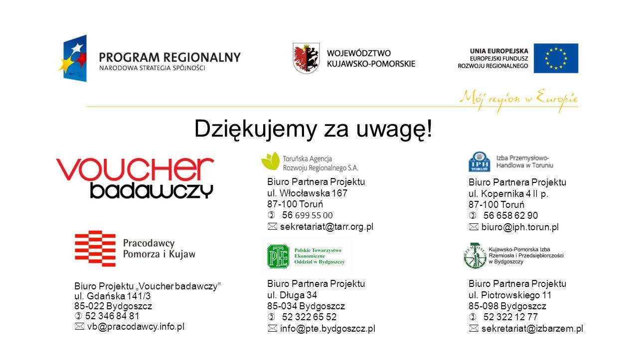 Biuro Projektu Voucher badawczy ul. Gdańska 141/3 85-022 Bydgoszcz 52 346 84 81 vb@pracodawcy.info.pl Dziękujemy za uwagę! Biuro Partnera Projektu ul.