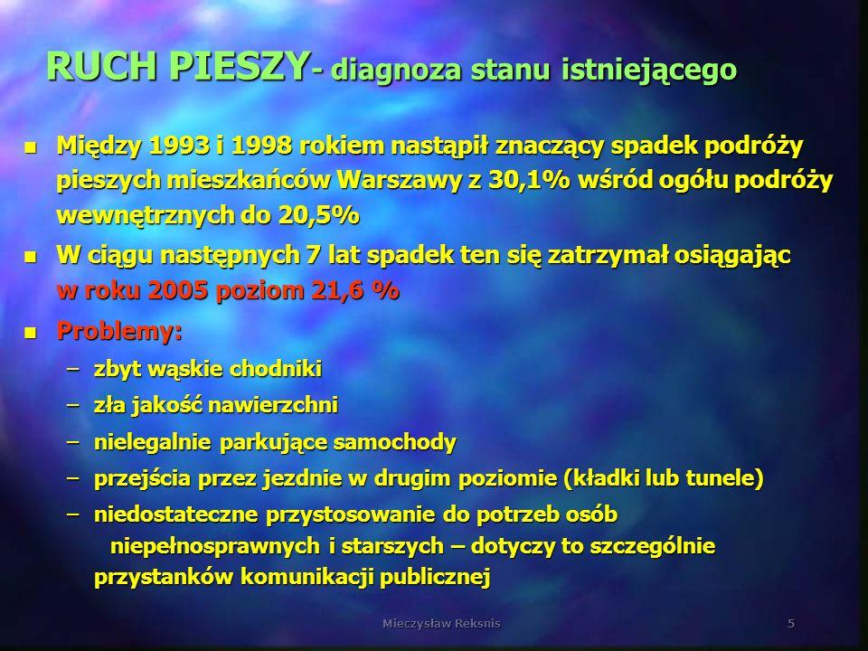 Mieczysław Reksnis5 RUCH PIESZY - diagnoza stanu istniejącego n Między 1993 i 1998 rokiem nastąpił znaczący spadek podróży pieszych mieszkańców Warsza