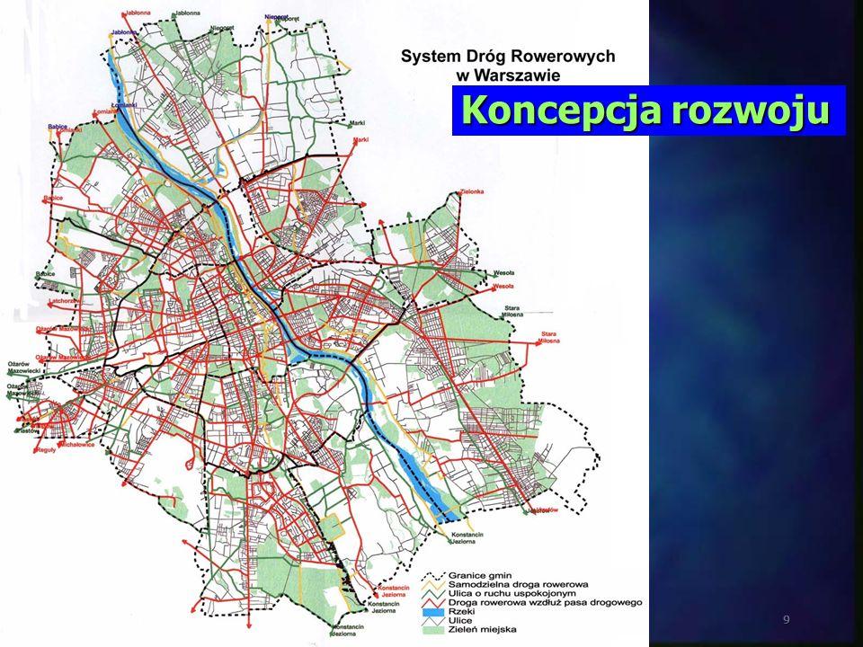 Mieczysław Reksnis9 Koncepcja rozwoju