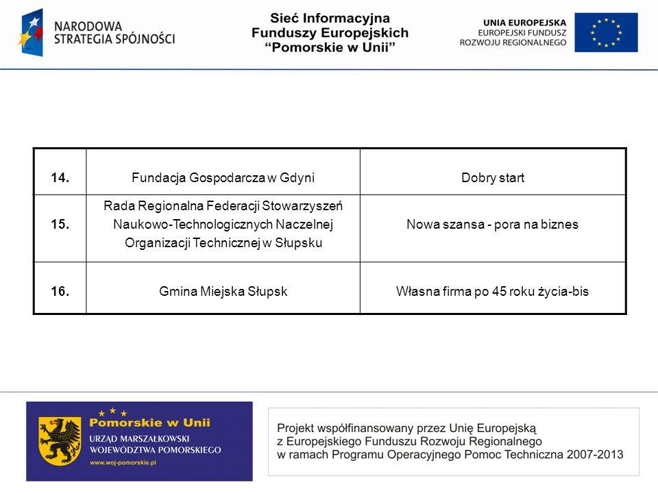 14.Fundacja Gospodarcza w GdyniDobry start 15. Rada Regionalna Federacji Stowarzyszeń Naukowo-Technologicznych Naczelnej Organizacji Technicznej w Słu