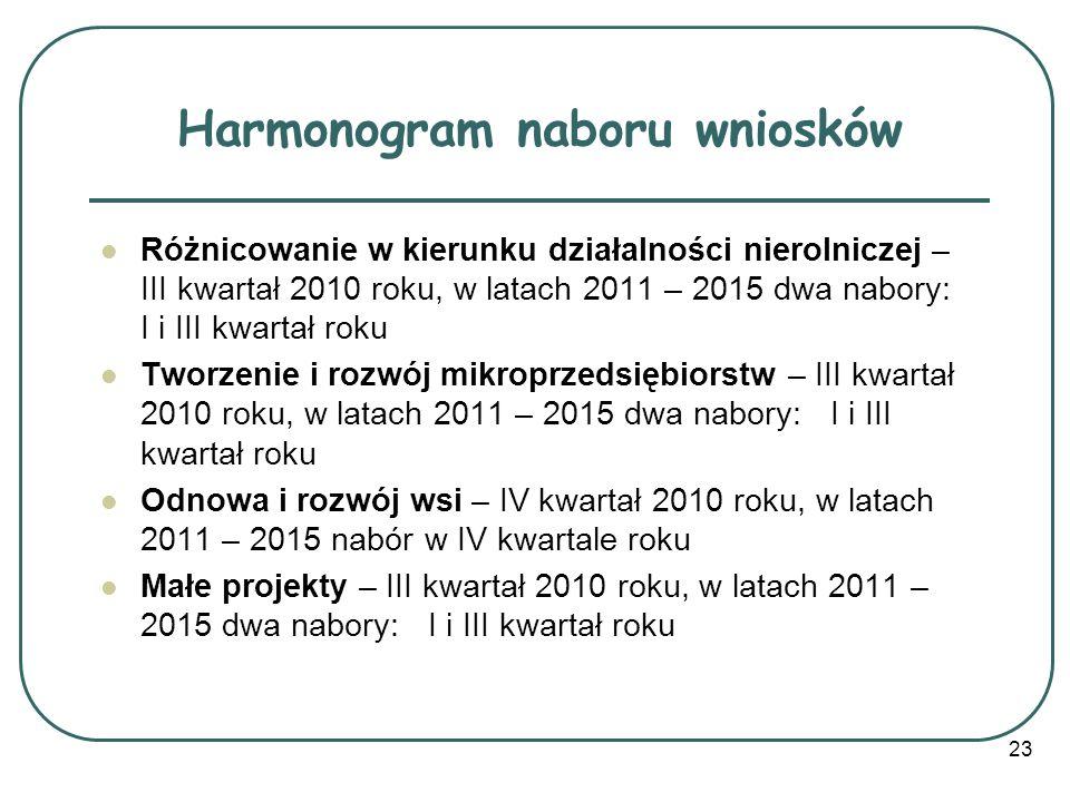 Harmonogram naboru wniosków Różnicowanie w kierunku działalności nierolniczej – III kwartał 2010 roku, w latach 2011 – 2015 dwa nabory: I i III kwarta