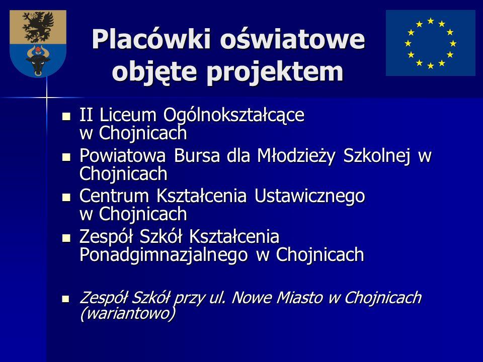 Placówki oświatowe objęte projektem II Liceum Ogólnokształcące w Chojnicach II Liceum Ogólnokształcące w Chojnicach Powiatowa Bursa dla Młodzieży Szko
