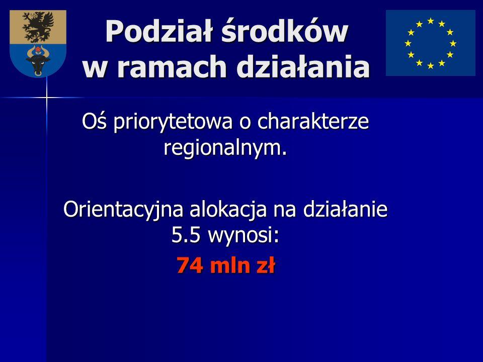 Oś priorytetowa o charakterze regionalnym. Orientacyjna alokacja na działanie 5.5 wynosi: 74 mln zł Podział środków w ramach działania