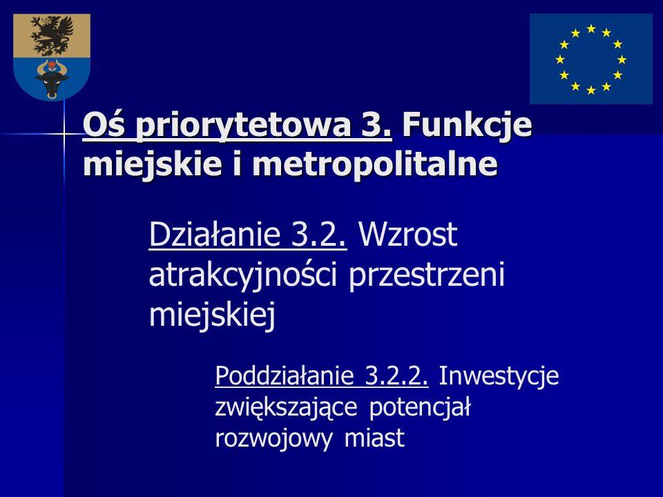 Oś priorytetowa 3. Funkcje miejskie i metropolitalne Oś priorytetowa 3. Funkcje miejskie i metropolitalne Działanie 3.2. Wzrost atrakcyjności przestrz