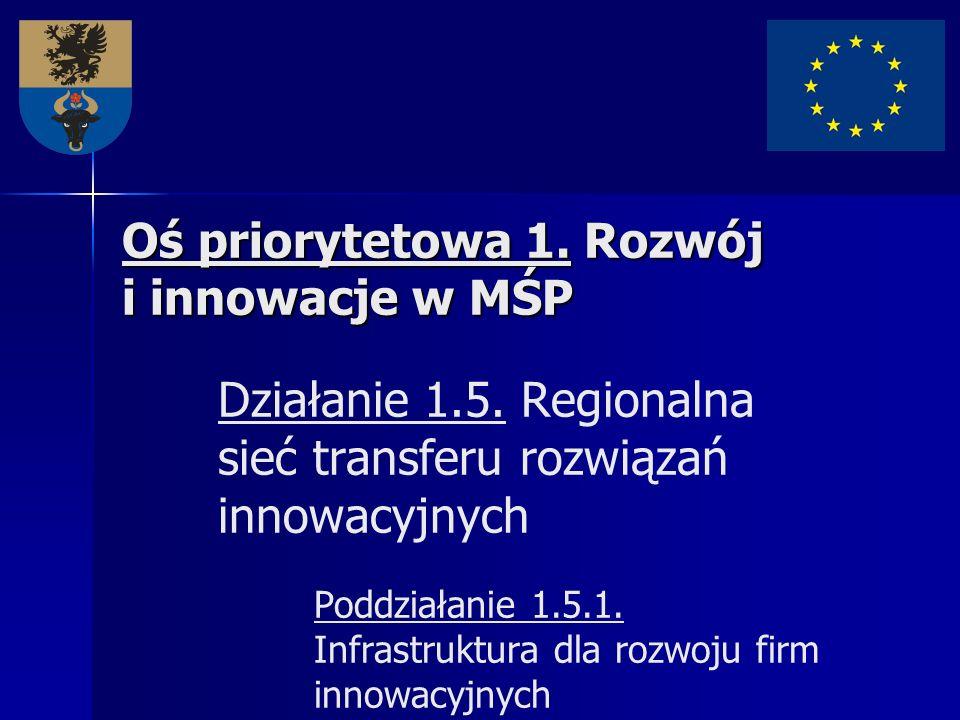 Oś priorytetowa 1. Rozwój i innowacje w MŚP Oś priorytetowa 1. Rozwój i innowacje w MŚP Działanie 1.5. Regionalna sieć transferu rozwiązań innowacyjny