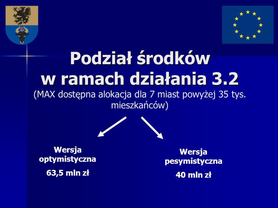 Podział środków w ramach działania 3.2 Podział środków w ramach działania 3.2 (MAX dostępna alokacja dla 7 miast powyżej 35 tys. mieszkańców) Wersja o