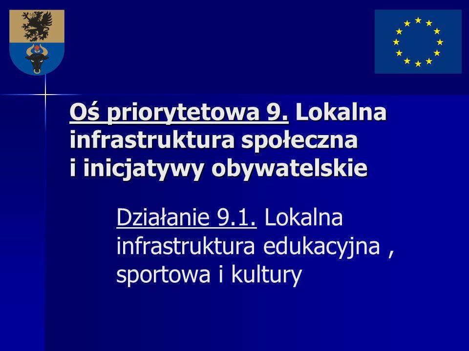Oś priorytetowa 9. Lokalna infrastruktura społeczna i inicjatywy obywatelskie Oś priorytetowa 9. Lokalna infrastruktura społeczna i inicjatywy obywate