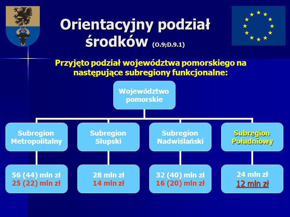 Orientacyjny podział środków (O.9;D.9.1) Przyjęto podział województwa pomorskiego na następujące subregiony funkcjonalne: Województwo pomorskie Subreg