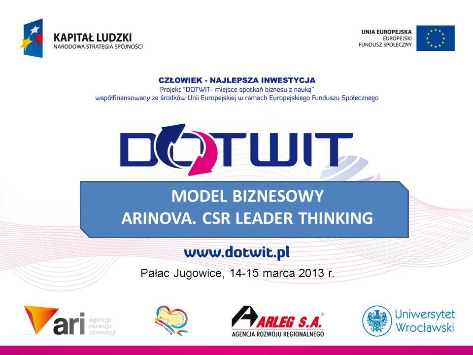 MODEL BIZNESOWY ARINOVA. CSR LEADER THINKING Pałac Jugowice, 14-15 marca 2013 r.