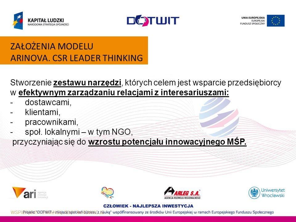 ZAŁOŻENIA MODELU ARINOVA. CSR LEADER THINKING Stworzenie zestawu narzędzi, których celem jest wsparcie przedsiębiorcy w efektywnym zarządzaniu relacja