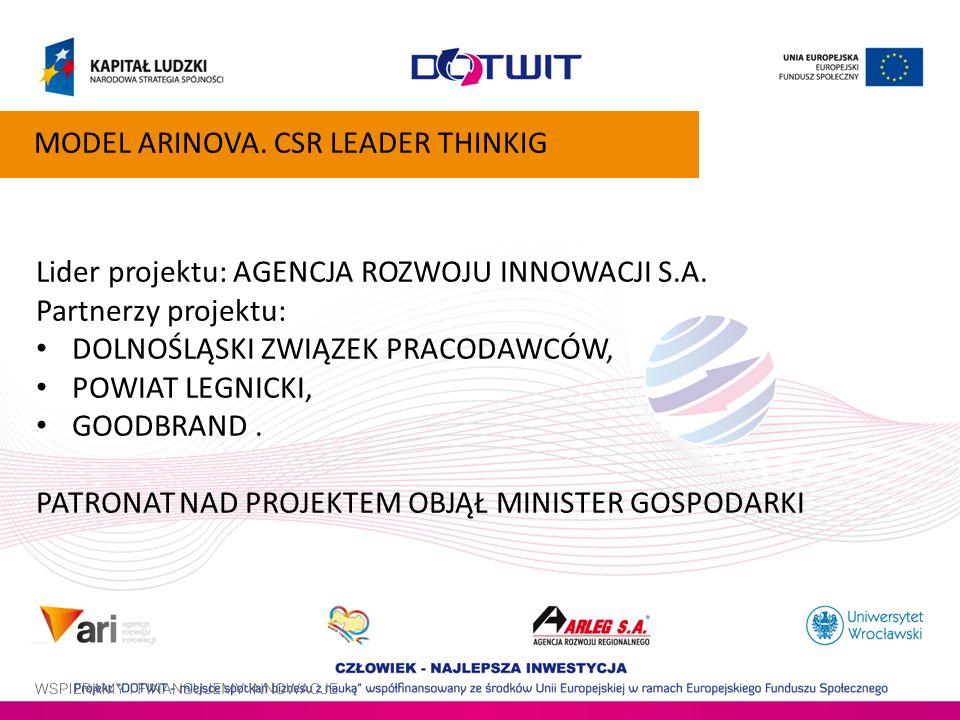 ul.Ostródzka 38 | 54-116 Wrocław | tel./fax 71-354-07-93 | biuro@arisa.com.pl Filia: ul.