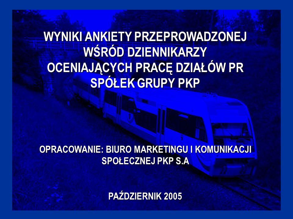 Elementy wymagające poprawy w relacjach z dziennikarzami: Częstotliwość konferencji prasowych i spotkań z członkami zarządów Korzystanie przez dziennikarzy ze strony internetowej www.pkp.pl www.pkp.pl Przejrzystość strony internetowej www.pkp.pl www.pkp.pl Według dziennikarzy współpraca z rzecznikami ma duży wpływ na wizerunek Grupy PKP