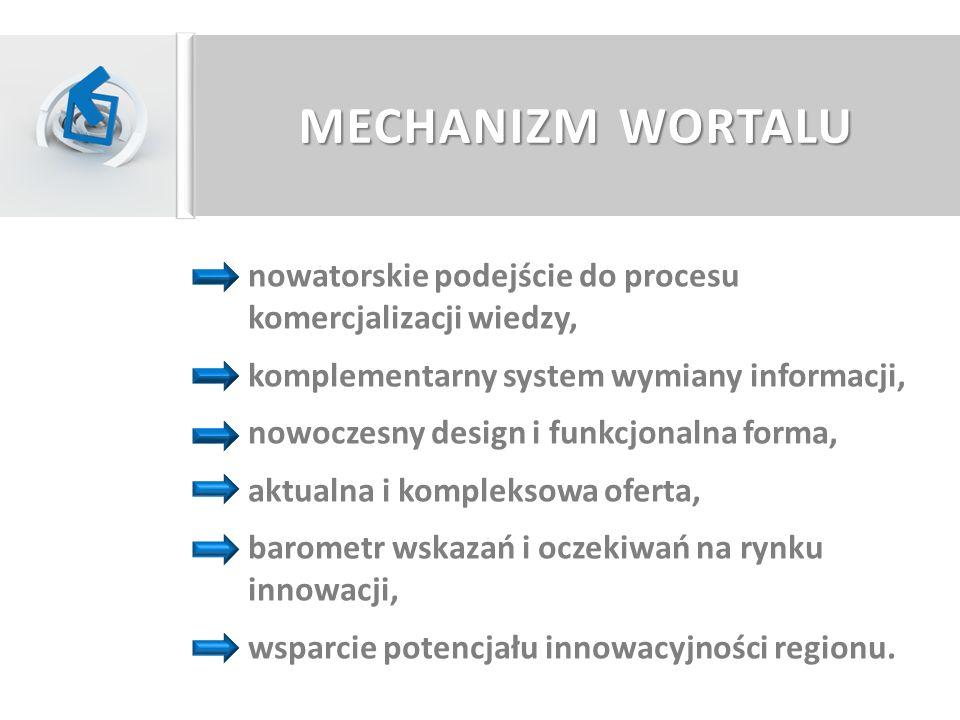 MECHANIZM WORTALU nowatorskie podejście do procesu komercjalizacji wiedzy, komplementarny system wymiany informacji, nowoczesny design i funkcjonalna