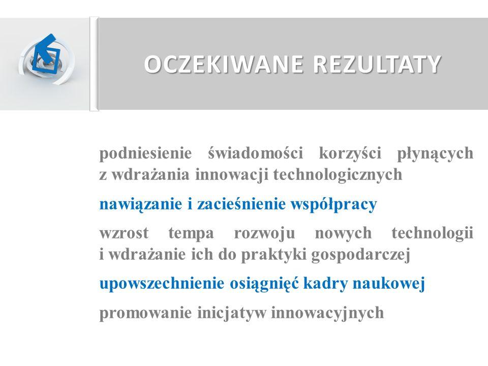 OCZEKIWANE REZULTATY podniesienie świadomości korzyści płynących z wdrażania innowacji technologicznych nawiązanie i zacieśnienie współpracy wzrost te